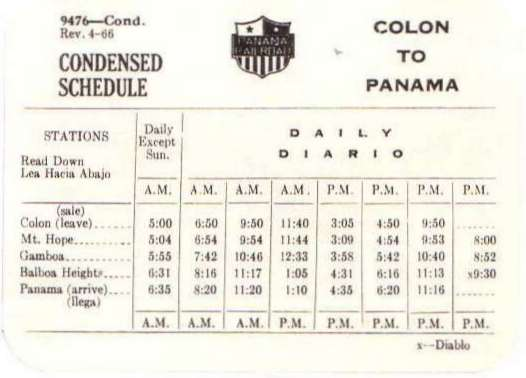 Panama Railroad Misc  Images