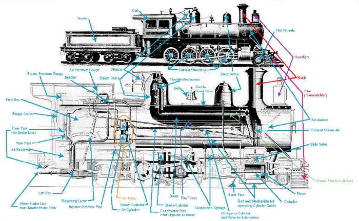 Panama Rail Road Steam Locomotives